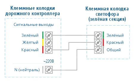 Подключение светофоров П.1, П2, Т4 и Т8 к дорожному контроллеру.