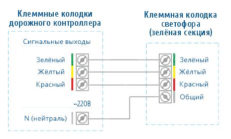 Подключение светофоров Т.1, Т2, Т.3, Т.4.Ж и Т.9 к дорожному контроллеру.