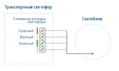 Схема подключения светоблока с ТООВ к клеммной колодке транспортного светофора.
